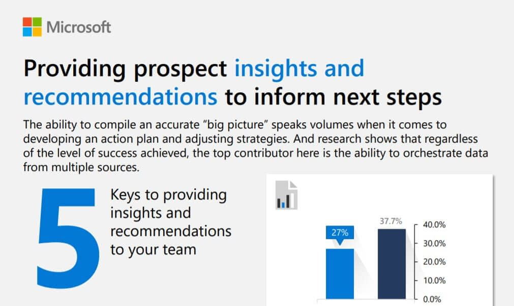 dynamics 365 sales infographics Providing prospect insights and recommendations to inform next steps