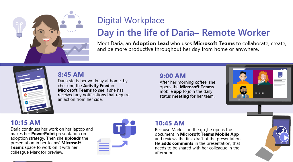 Day in the life of remote worker - Infographic 1
