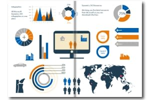 infographics for dynamics 365
