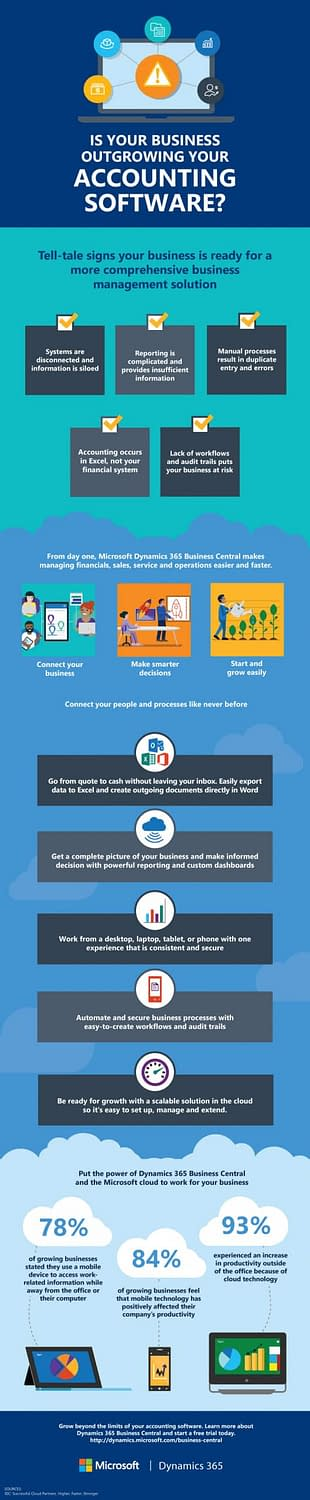 The Top Signs of Your Business Is Outgrowing Accounting Software? [Infographic] 2
