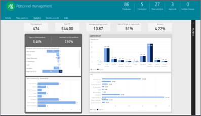 Dynamics 365 for Operations Department