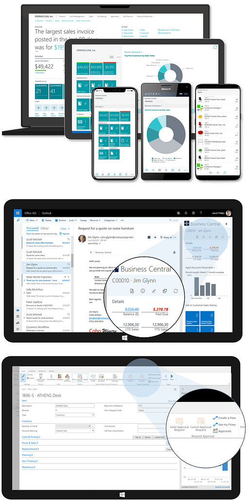 Get the complete picture from across your business, with reports when and where you need them with dynamics 365 business central in malaysia and singapore from dynamics 365 experts the erp and crm system
