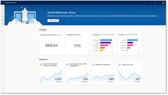 Dynamics 365 for IT Department  in Malaysia and Singapore from Dynamics 365 experts