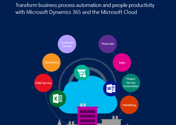 ebook about reimagine productivity with Microsoft Dynamics 365 in Malaysia and Singapore