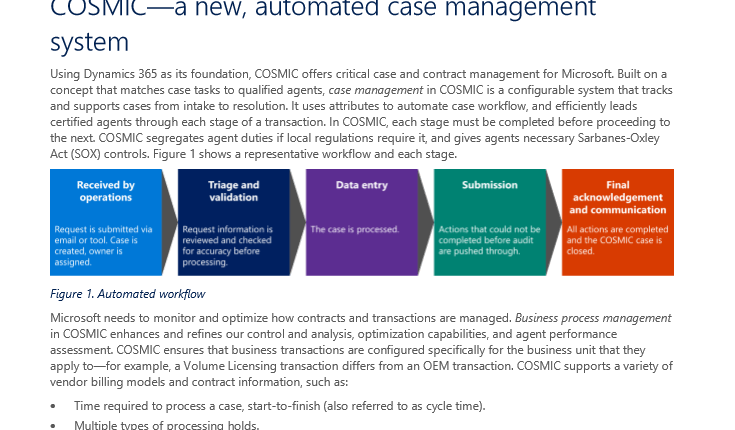 Dynamics 365 Automates Complex Transactions and Business Processes - Whitepaper 1