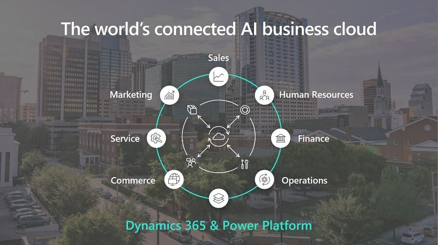 Learn the value and benefits why you should choose cloud erp with Dynamics 365 Business Central in Malaysia and Singapore from Agile Dynamics Solutions the leading dynamics 365 partner in malaysia and singapore