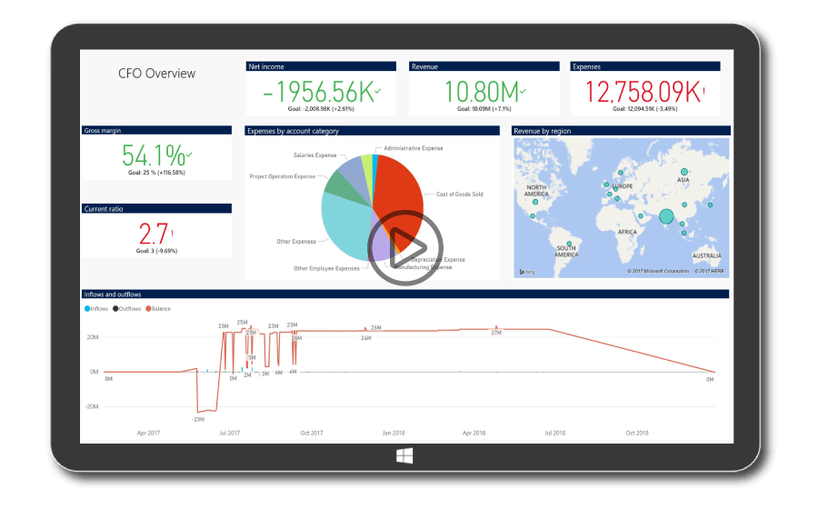 Microsoft Dynamics 365 Finance and Operations video and on cloud and on-premise erp system