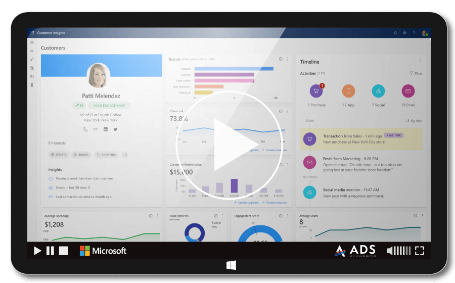 learn more about dynamics 365 customer insights in malaysia and singapore and how customer insights enhance your customer experience and let you personalize messages